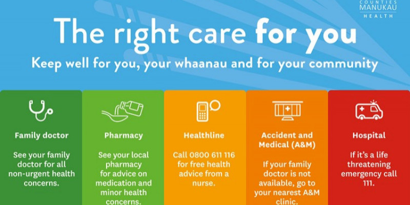 The right care for you